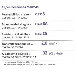 Ficha técnica y ensayos
